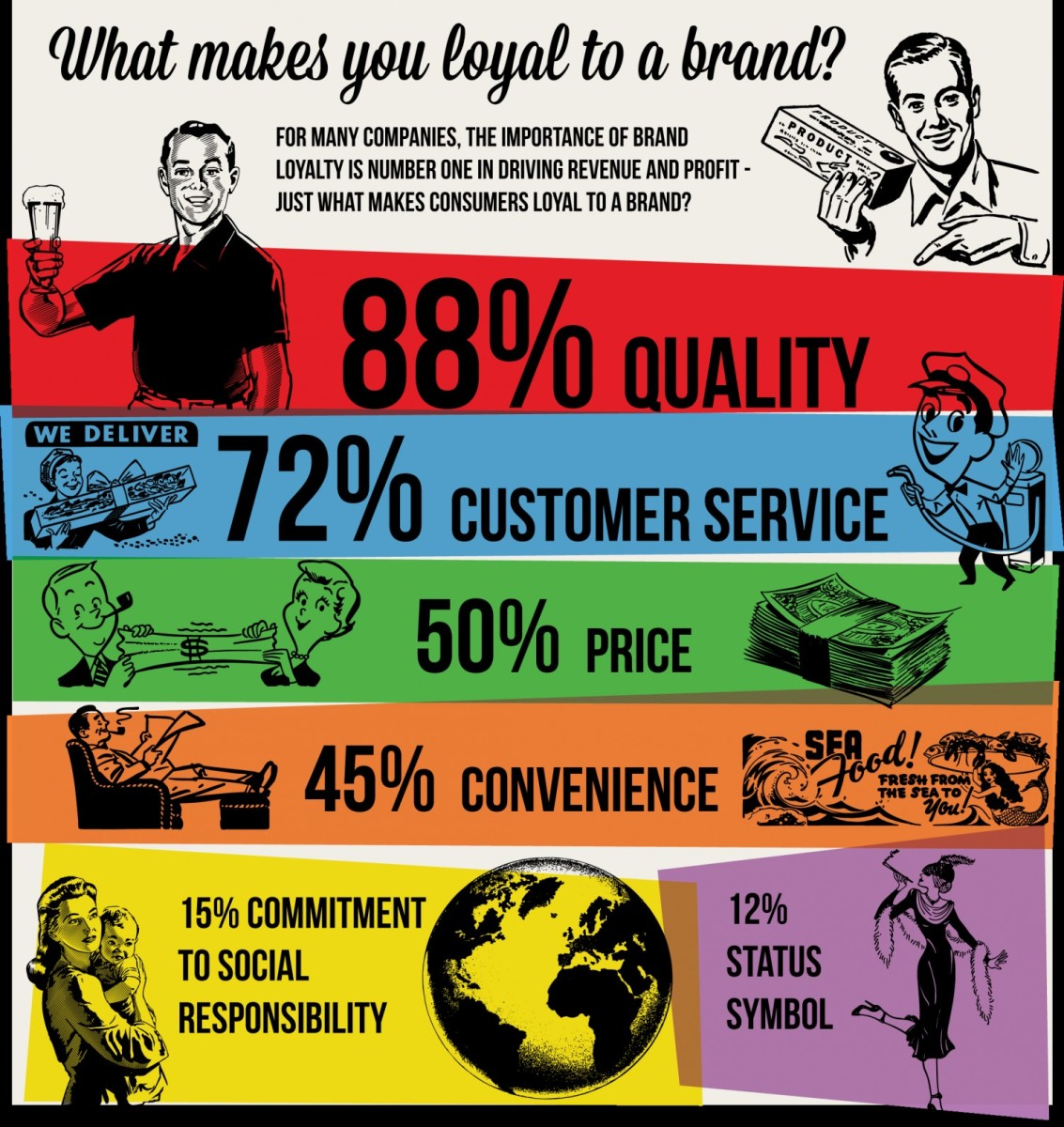 MMPR FOCUS: WHAT MAKES BRAND LOYALTY?