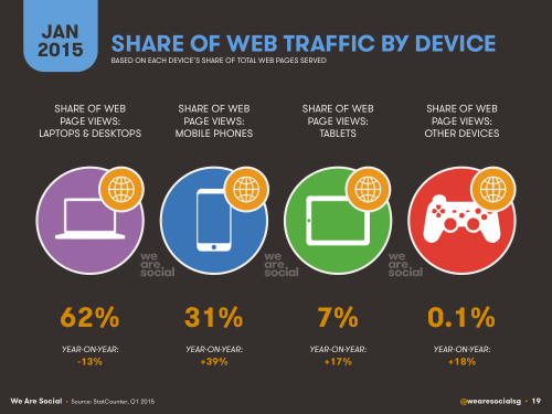 share web
